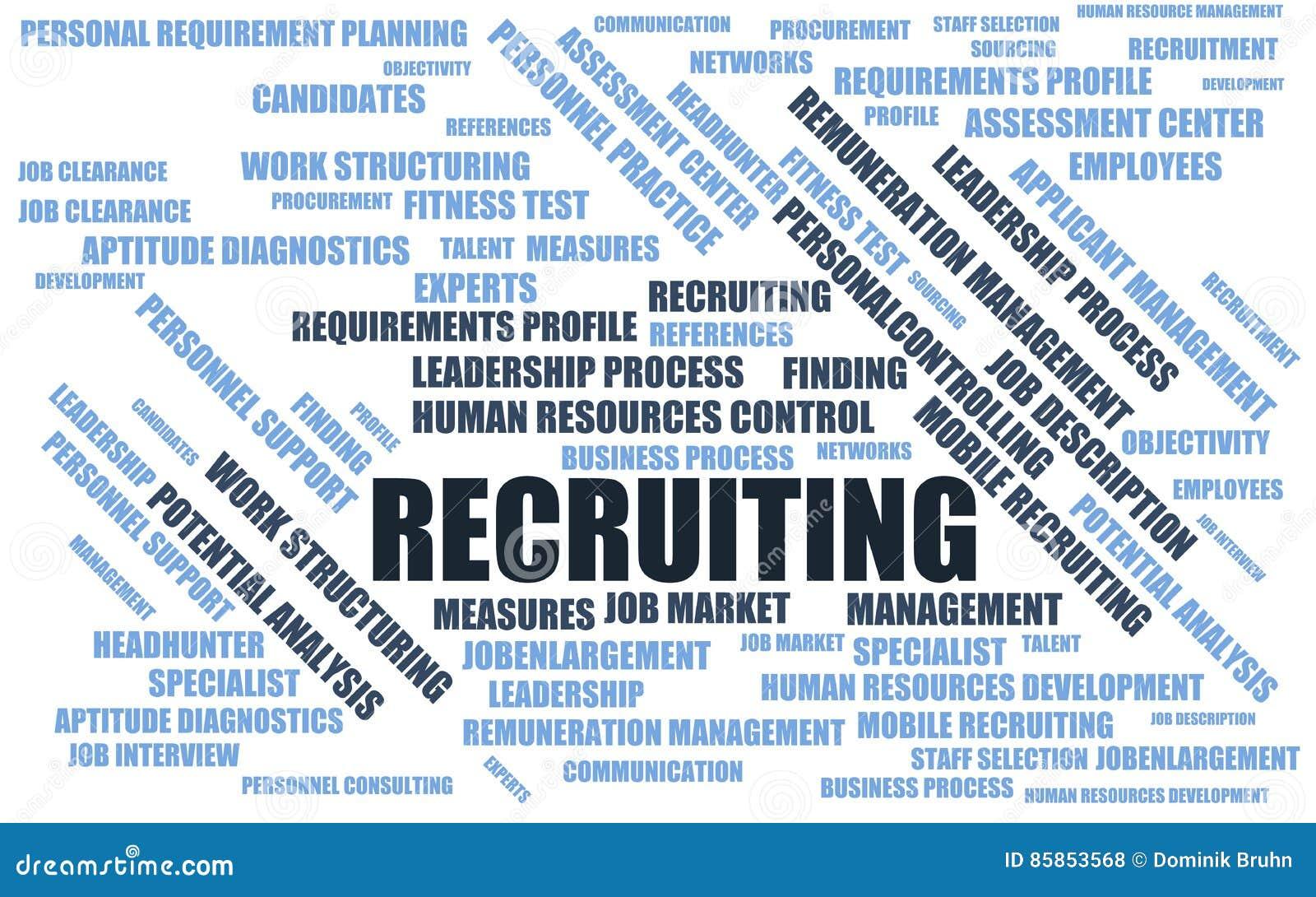 Att rekrytera - uttrycka molnet/wordcloud med uttryck om att rekrytera