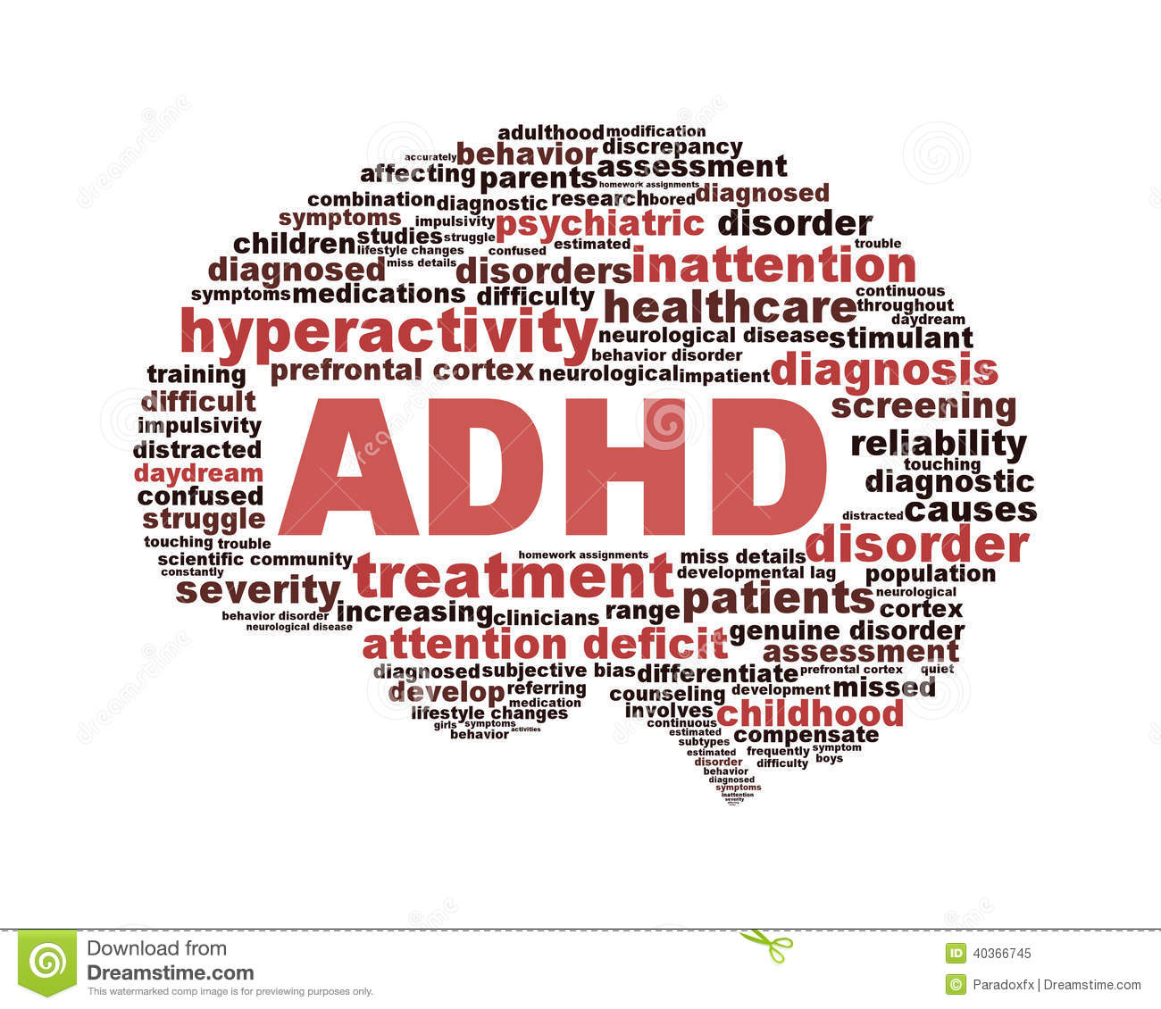 Critical issue analysis is attention deficit hyperactivity disorder