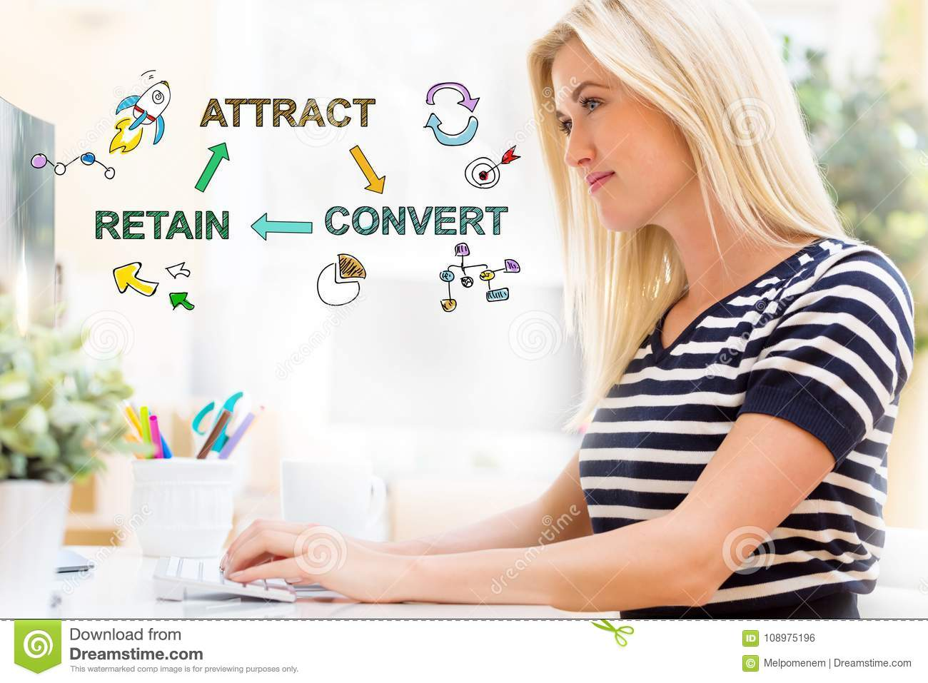 Attract Convert Retain with happy young woman in front of the computer