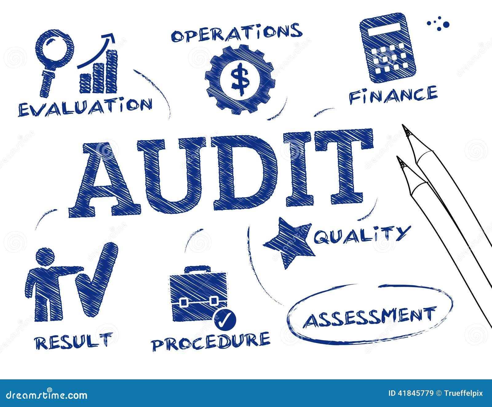 Audit Concept Stock Illustration Image 41845779
