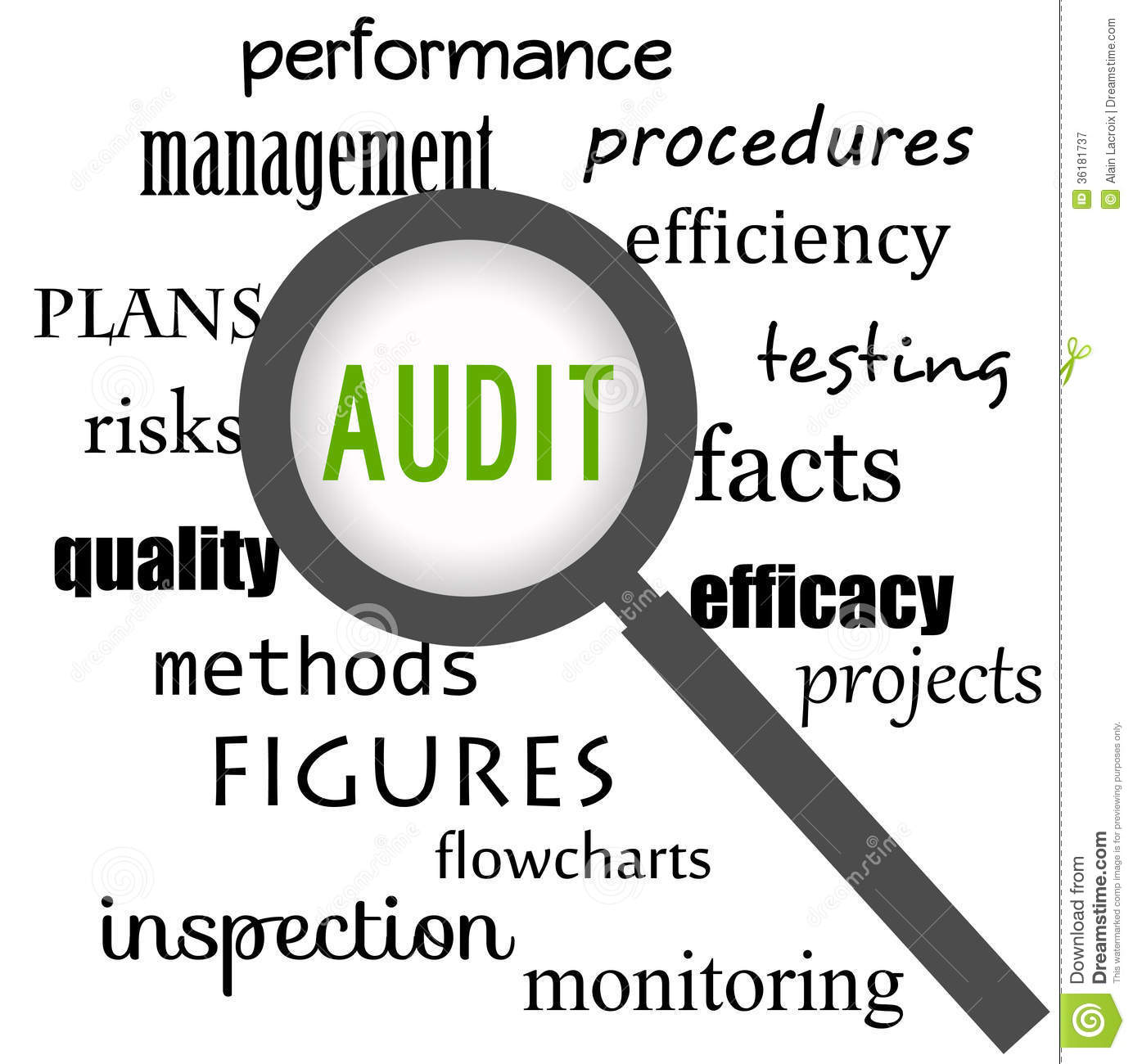 Audit Focus Royalty Free Stock Photography Image 36181737