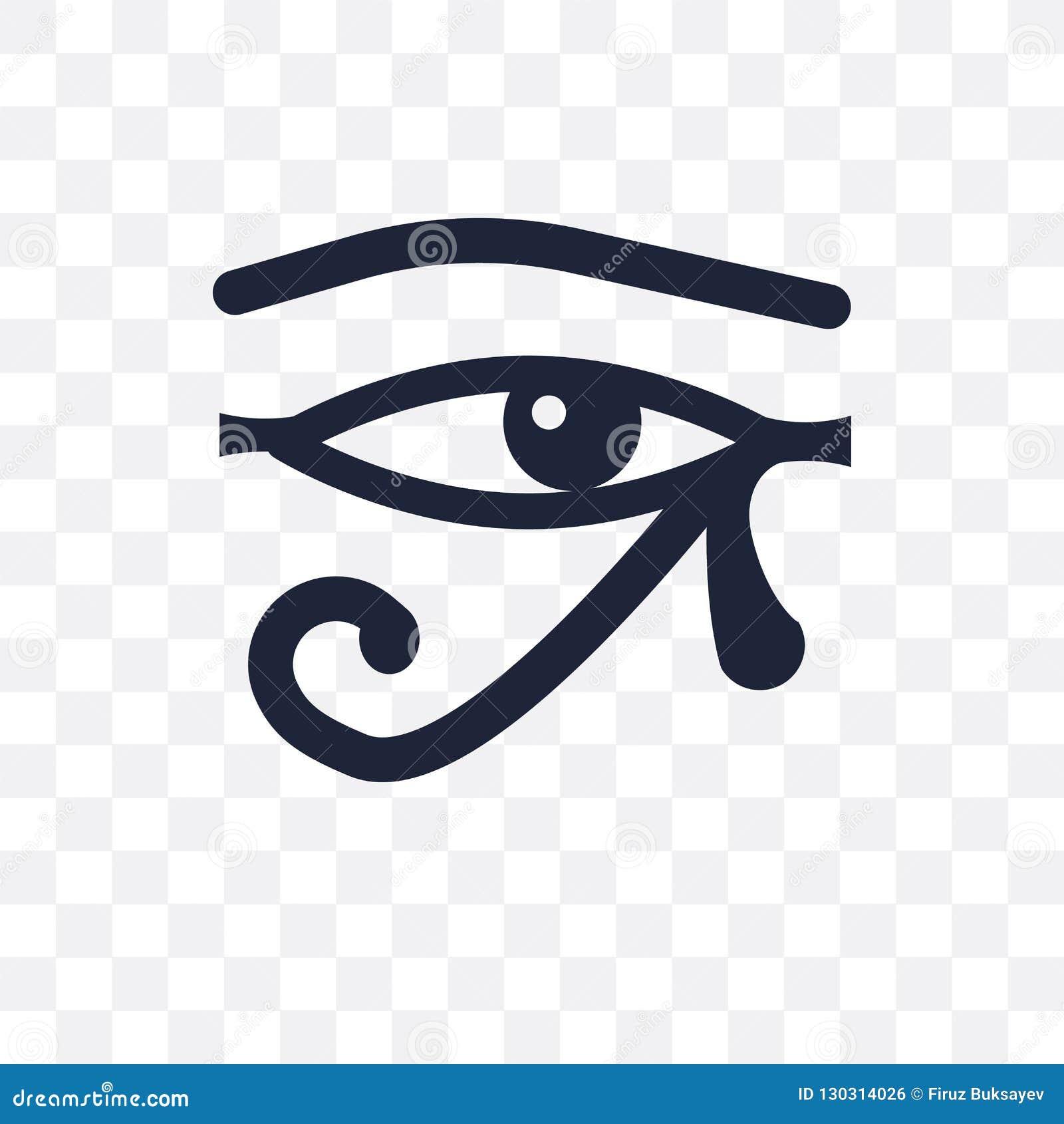 Ra Auge