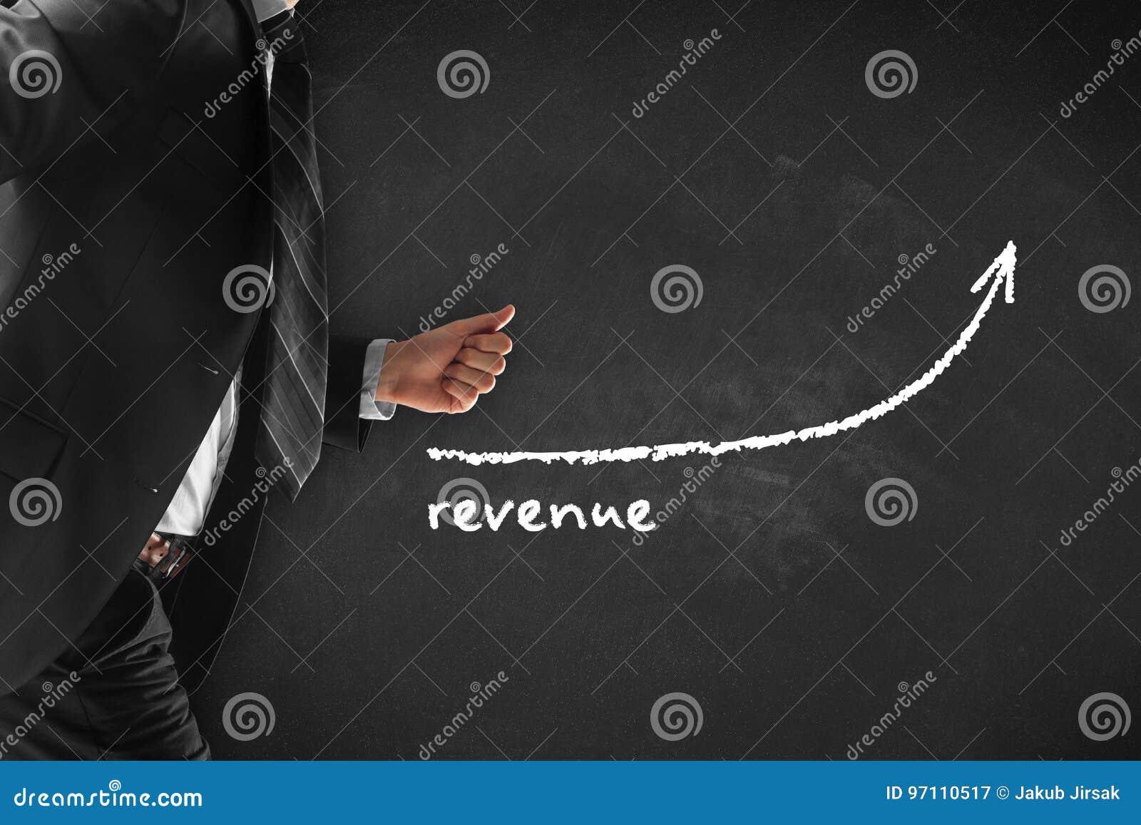 Augmentation de revenu