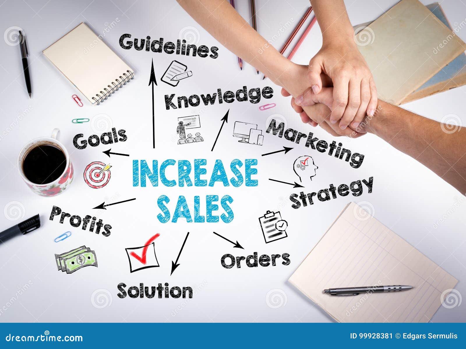 Aumente el concepto de las ventas Carta con palabras claves e iconos en el fondo blanco La reunión en la tabla de la oficina