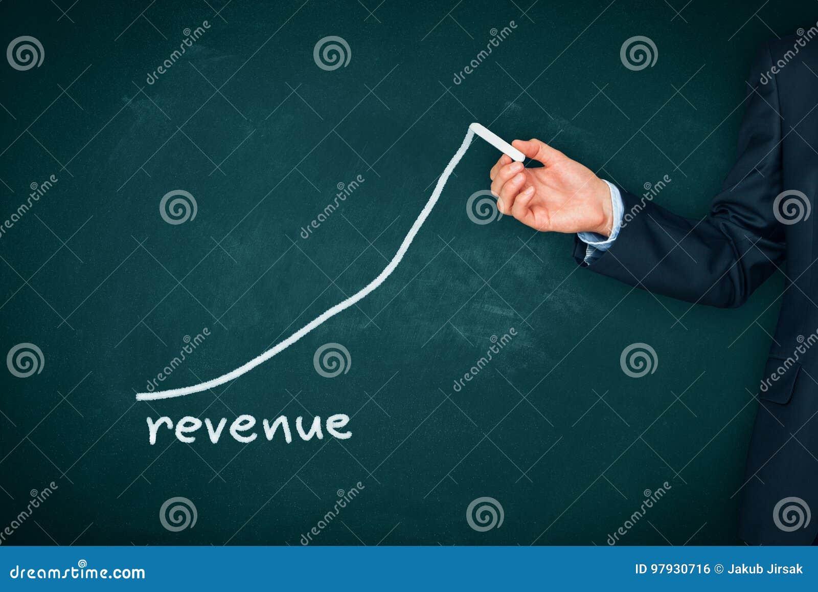 Aumento del reddito