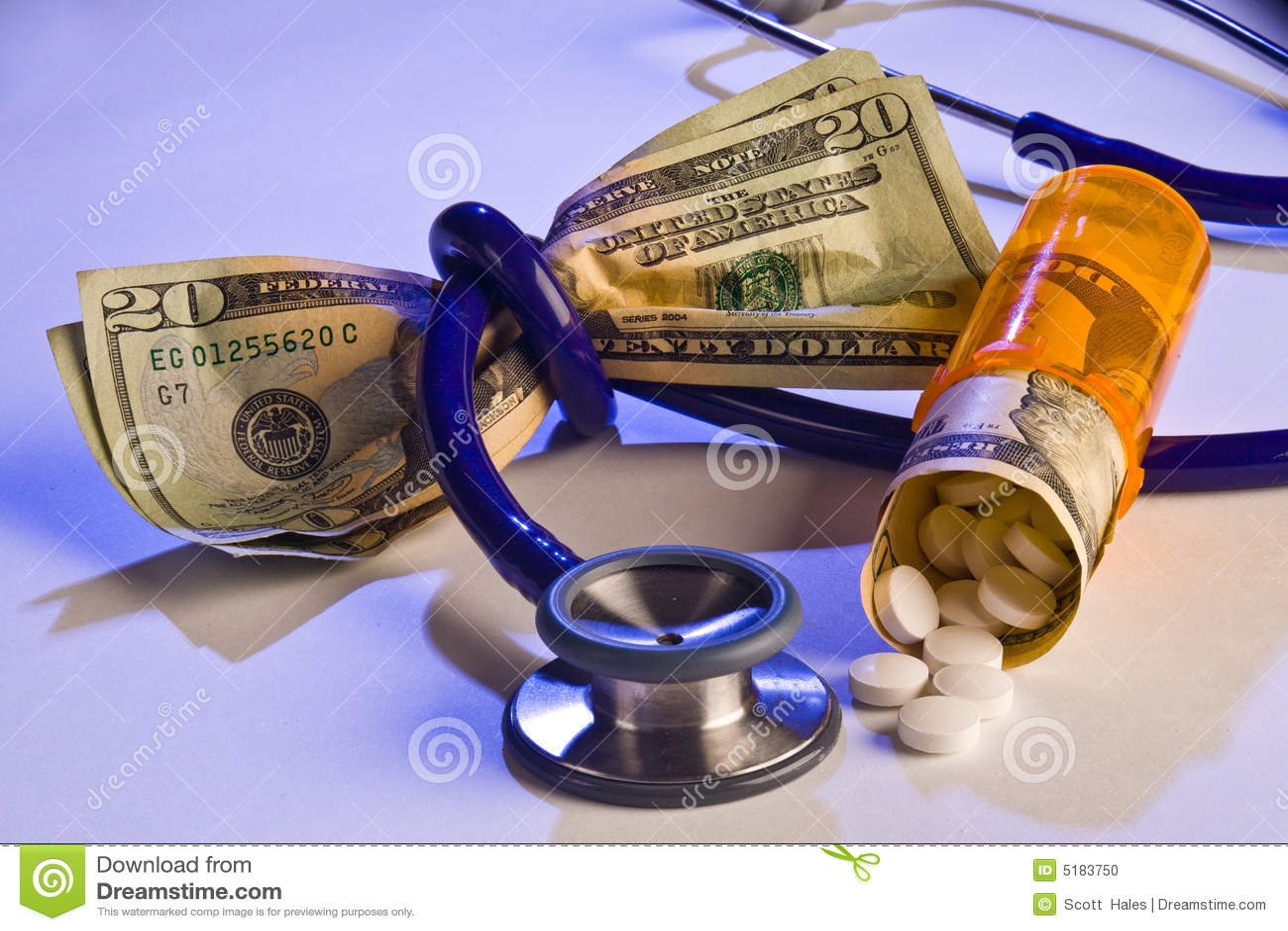 Aumento do custo do healtcare e da medicina