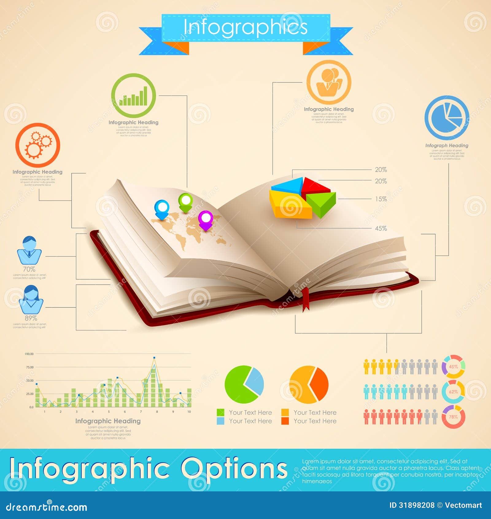 Ausbildung Infographic