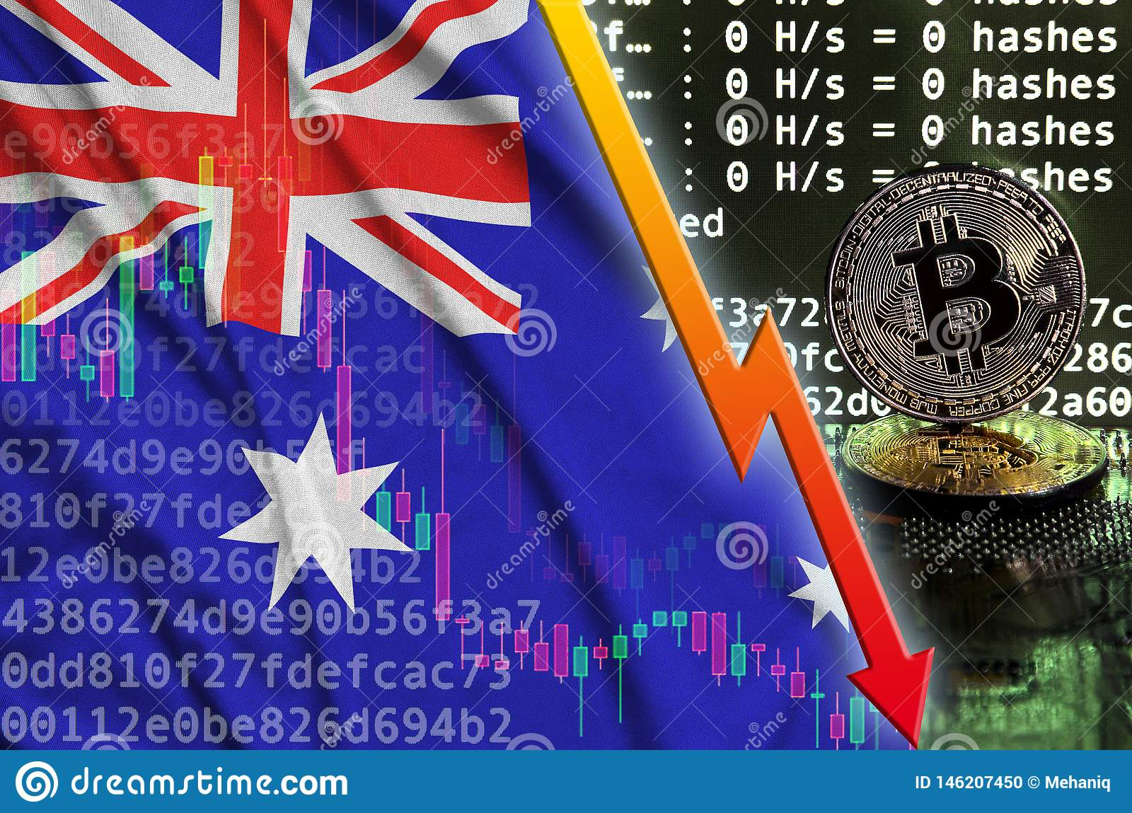 Physical bitcoins australia free offers betting