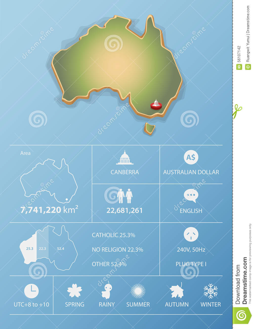 Australia Map And Travel Infographic Template Design Stock Vector - Australia map infographic