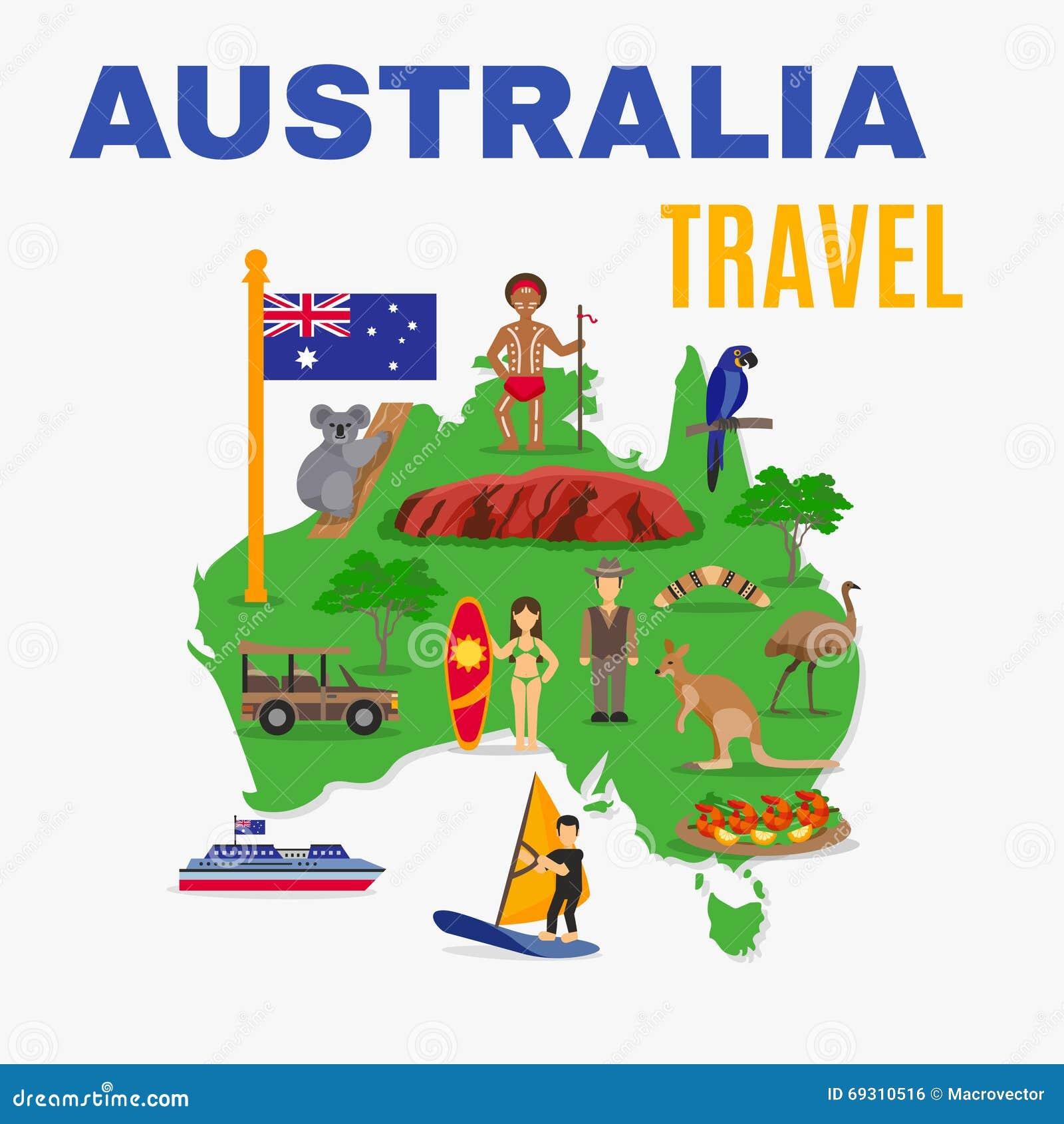 Australia Travel Map Poster Vector Image 69310516 – Travel Map of Australia