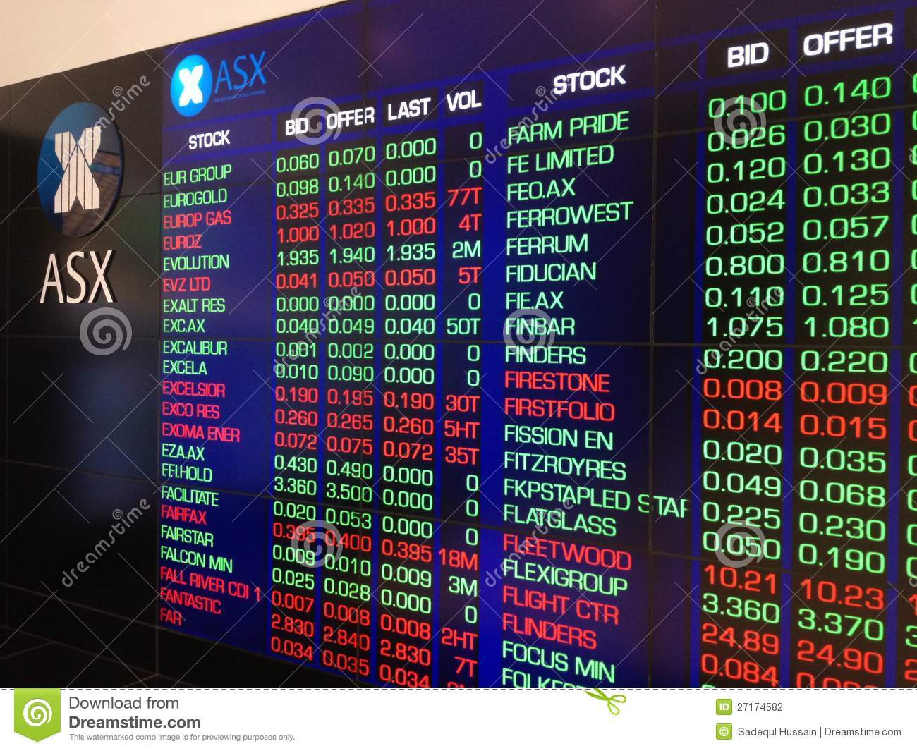 stock exchange and electronic trading New york stock exchange see more investing  and most analysts agree that average people trading stock is no longer a sign of  an electronic stock exchange.