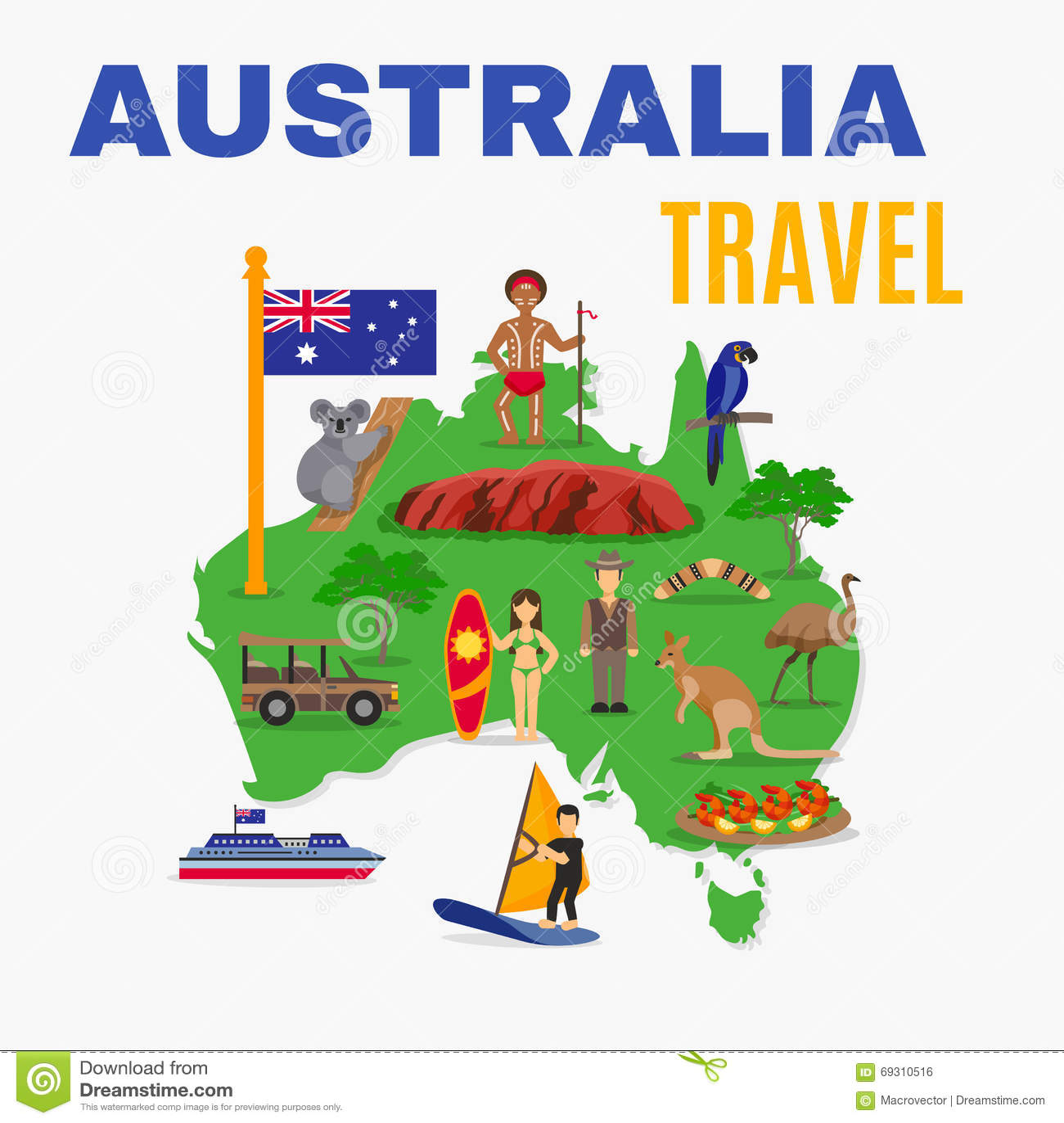 Australien-Reise-Karten-Plakat Vektor Abbildung - Illustration von ...