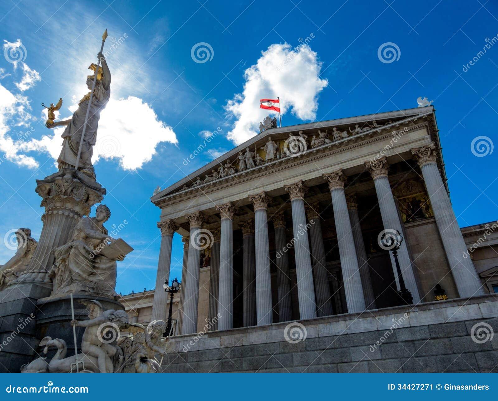Austria, Viena, el parlamento