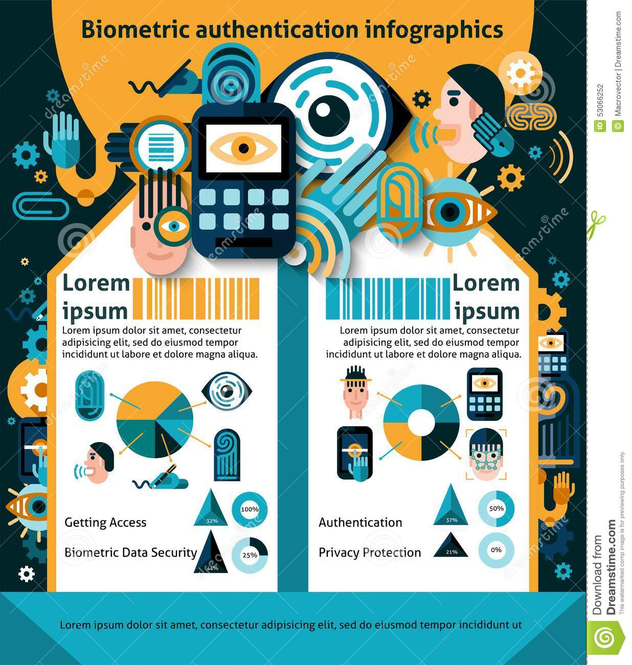 Authentification biométrique Infographics