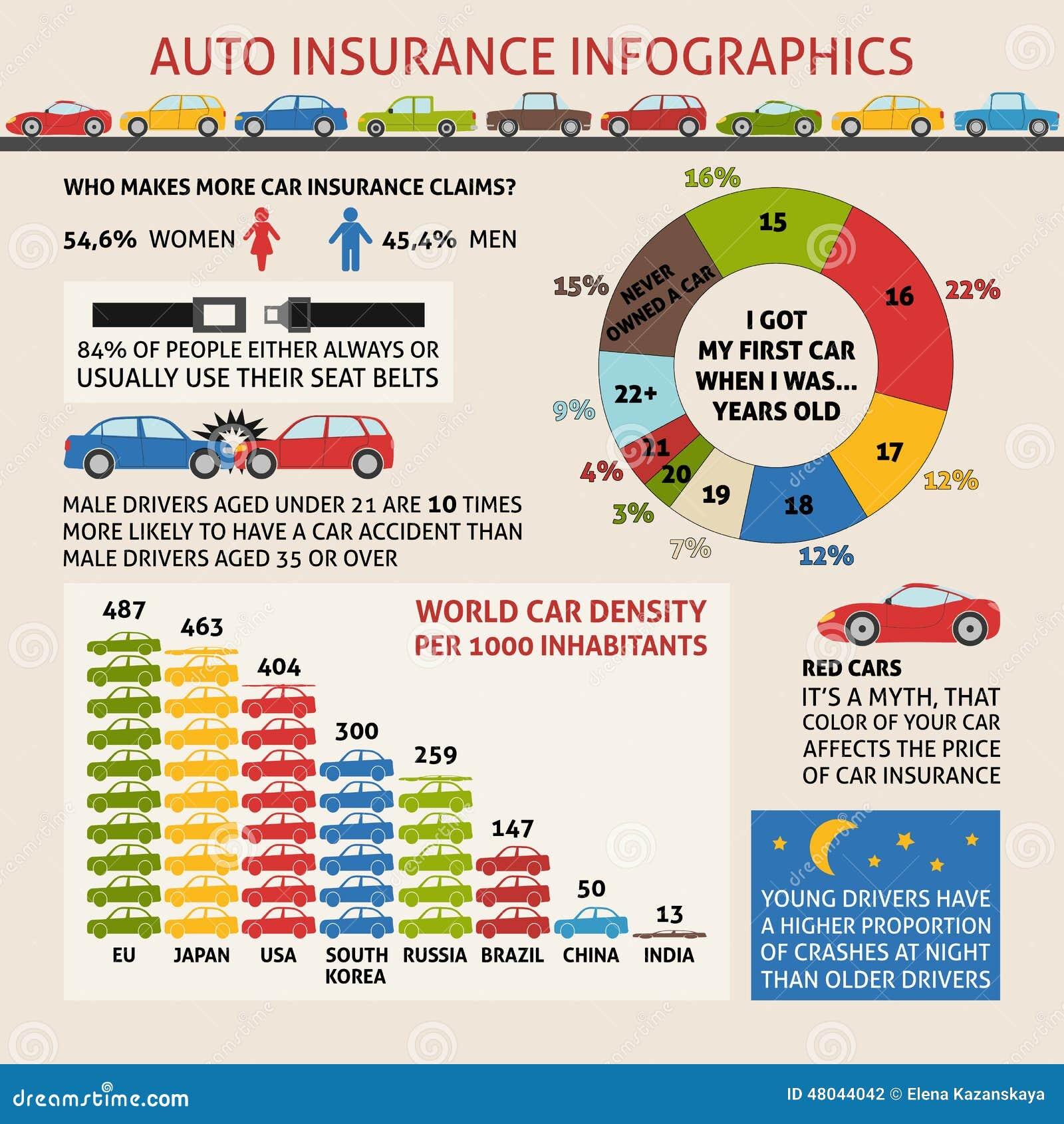 Auto Insurance Infographics Stock Vector - Image: 48044042