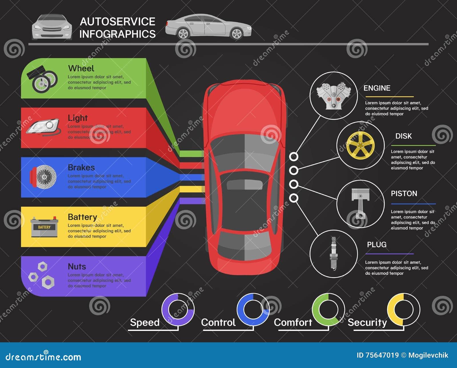 Auto Service Infographics stock vector. Illustration of brake - 75647019