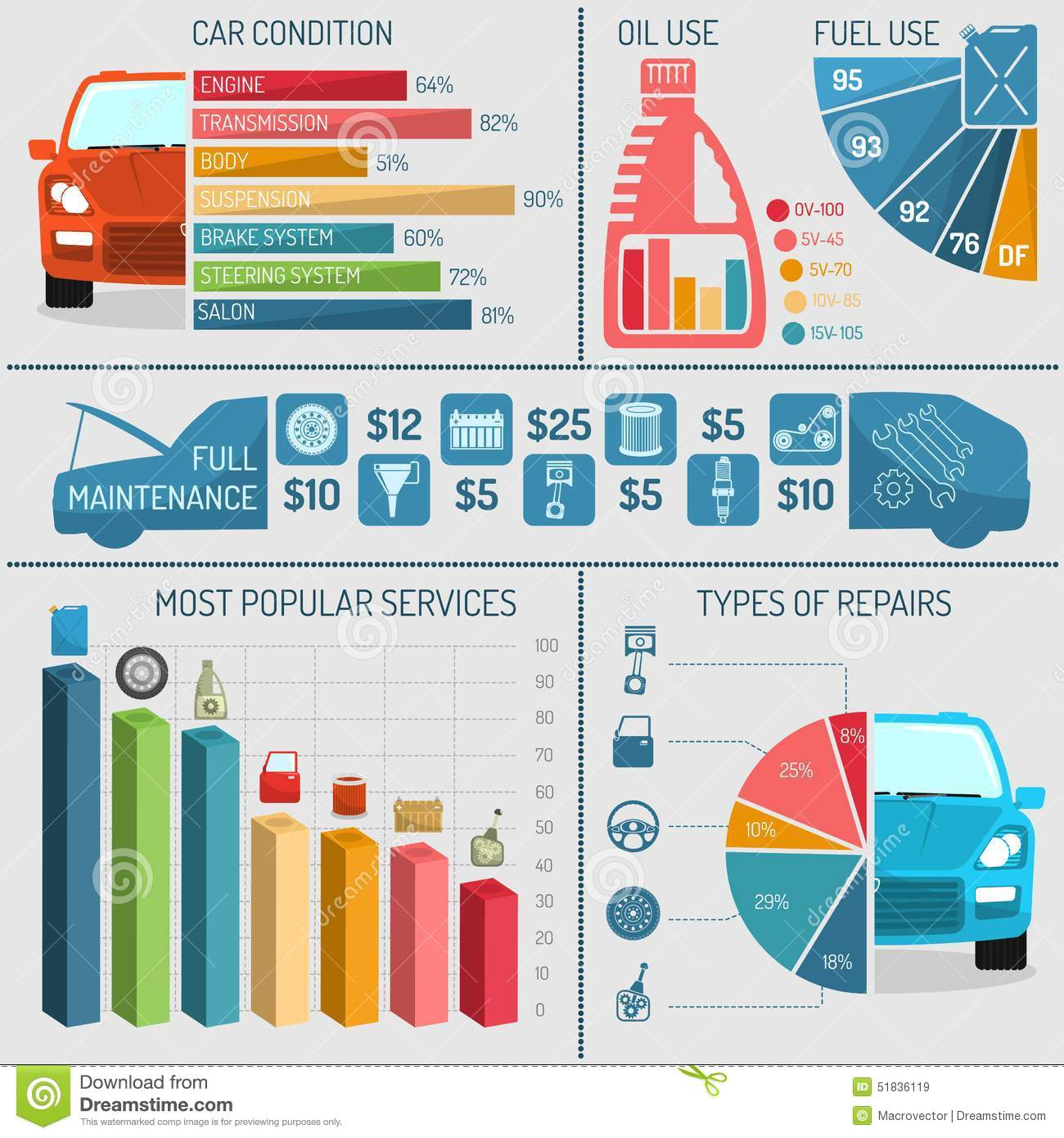 auto-service-infographics-set-car-repair