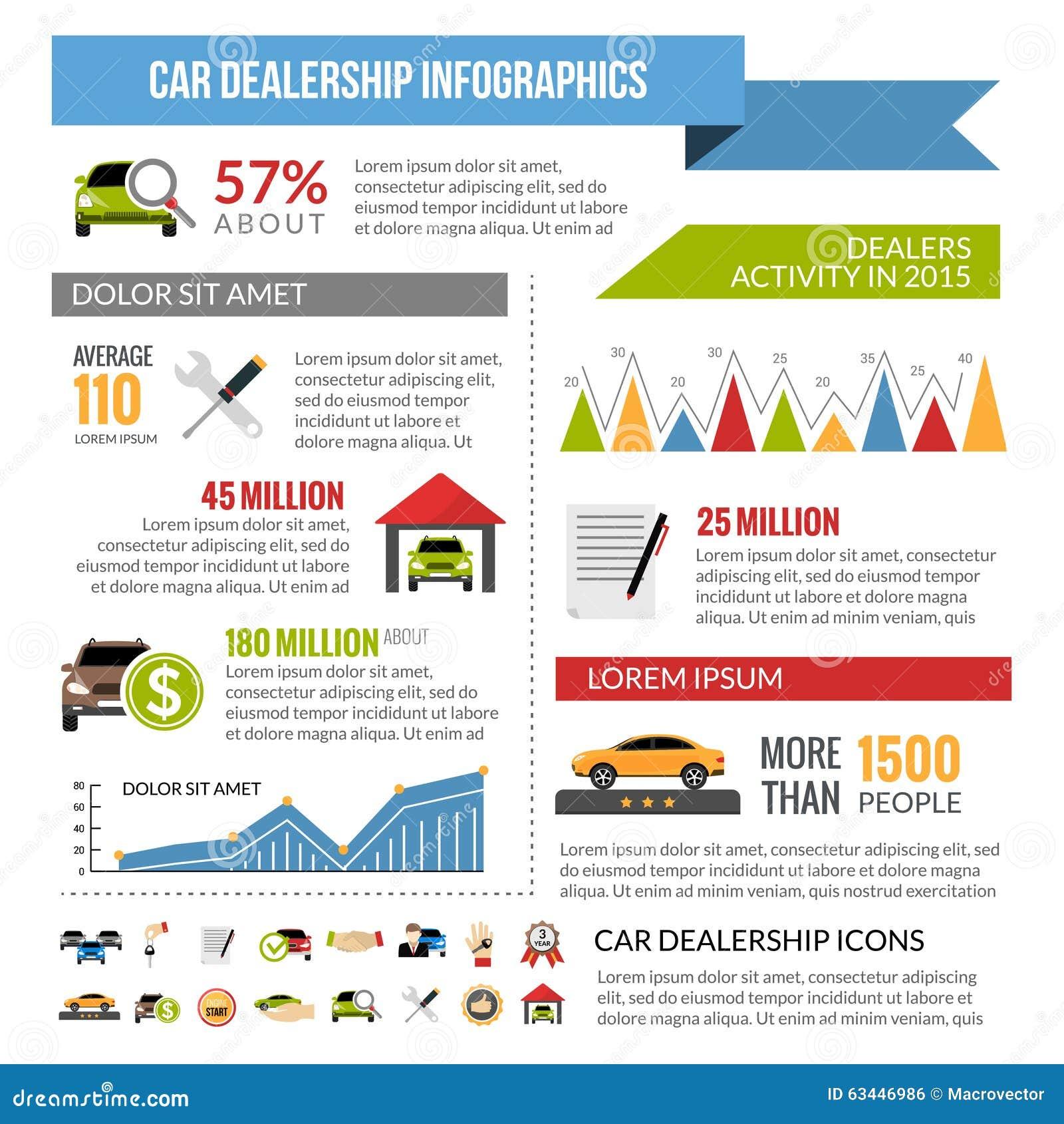 Auto-Vertragshändler Infographics-Plan