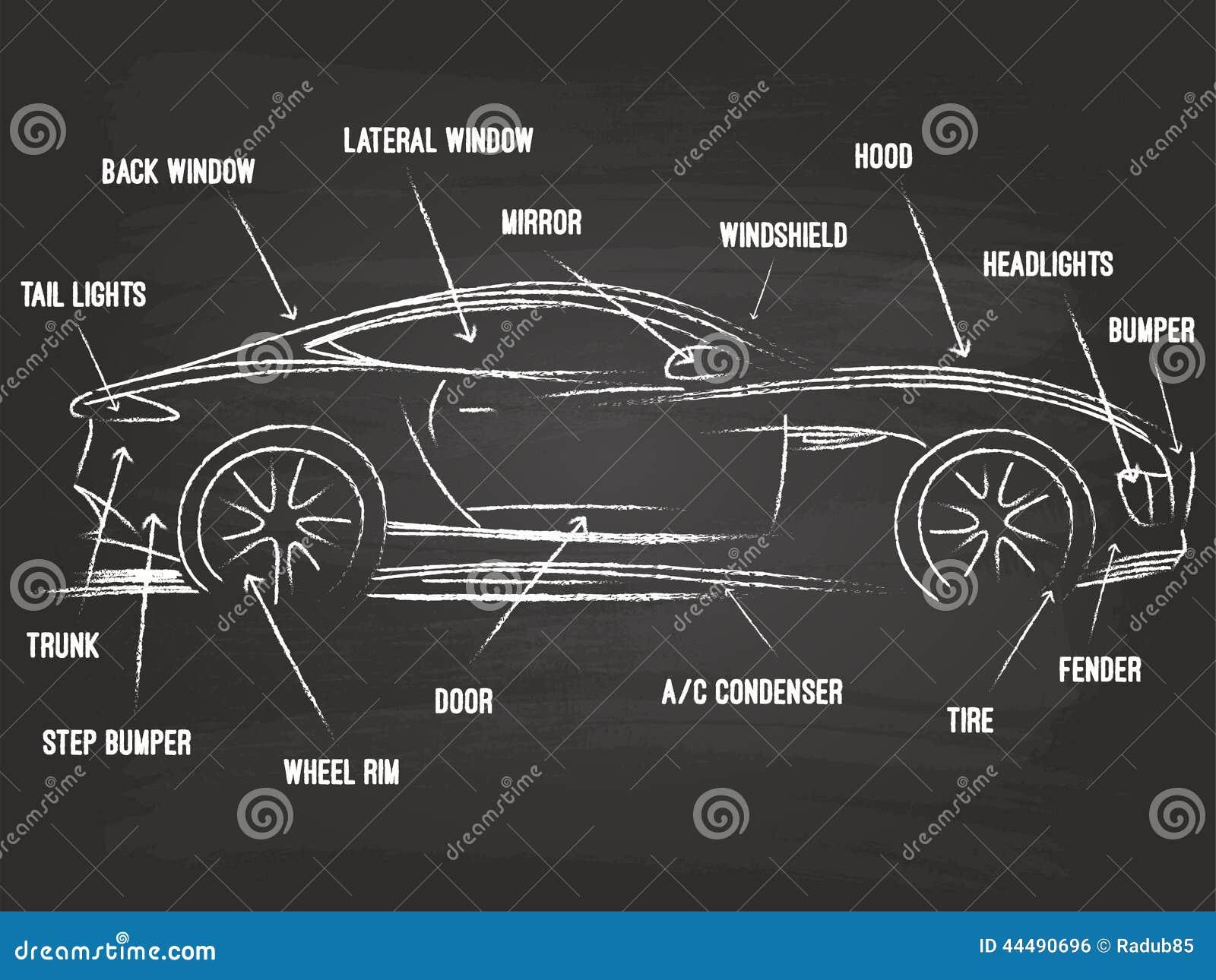 Auto zerteilt Skizze vektor abbildung. Illustration von konzept ...