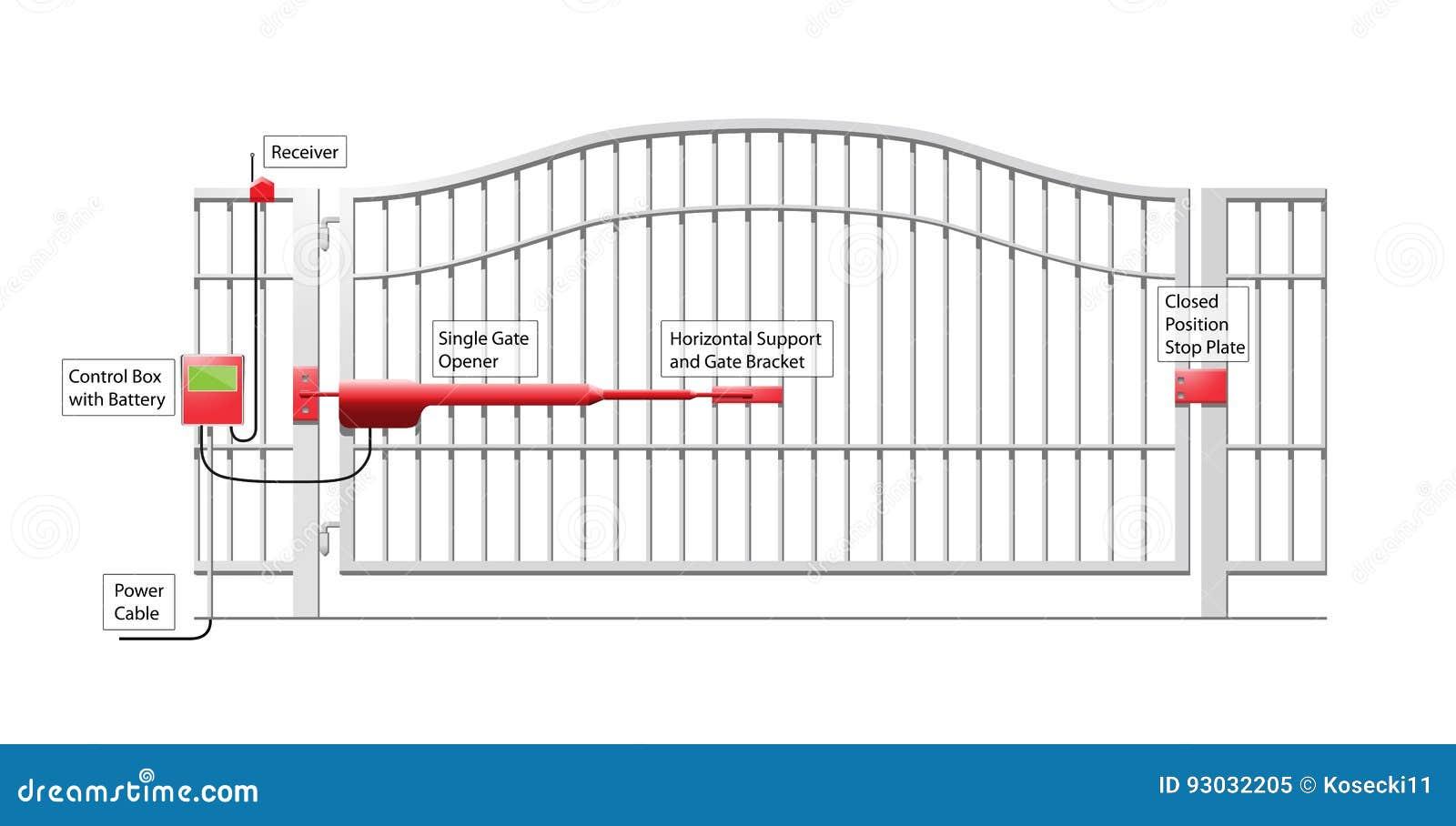 Tolle Automatisches Sicherungskasten Diagramm Fotos - Schaltplan ...