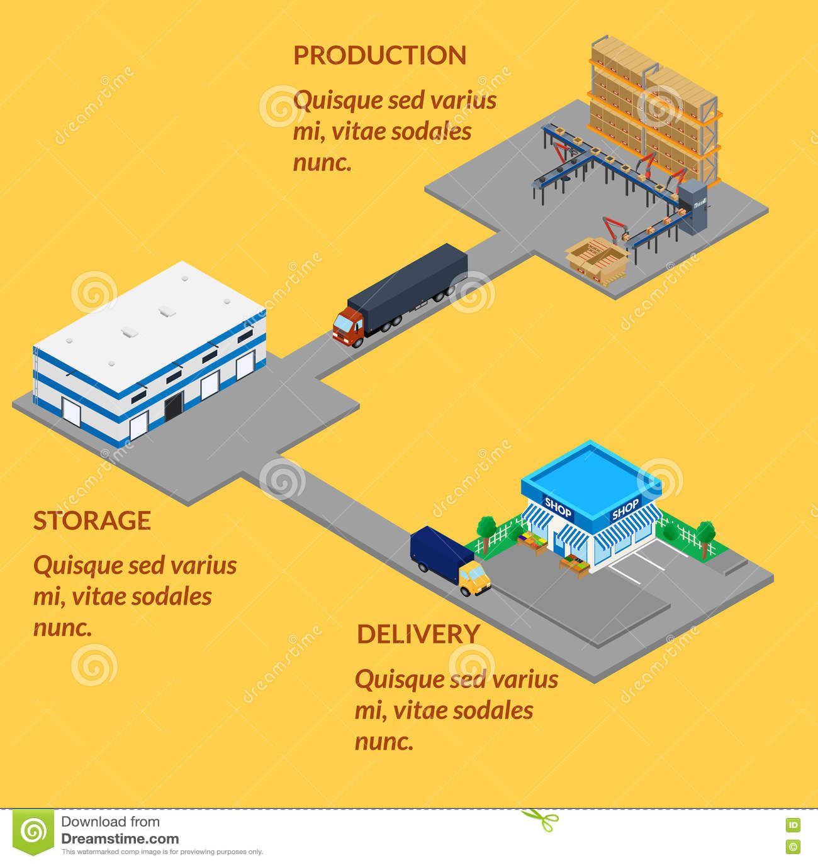 Automatyzująca produkcja konwejeru linia, magazyn, sklep
