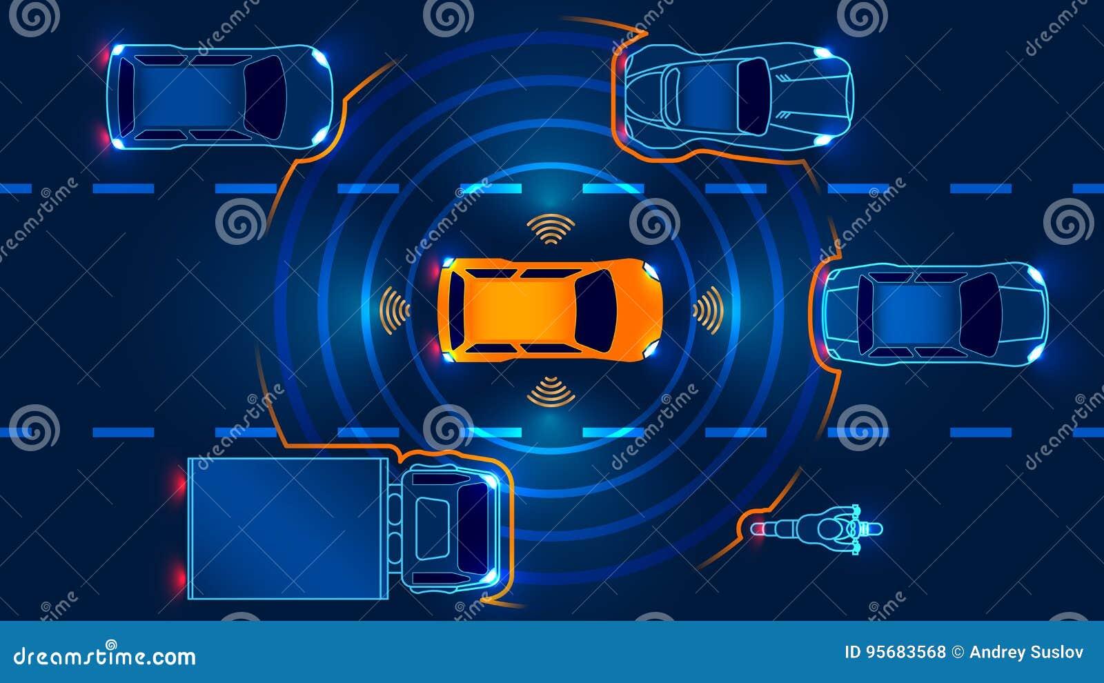 Automobile astuta autonoma