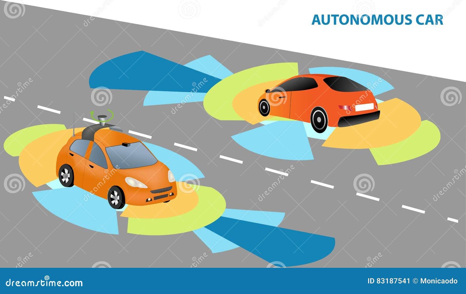 Radar And Lidar Self Driving Cars