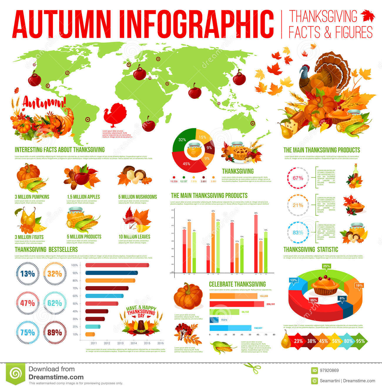 autumn infographic of thanksgiving day celebration stock vector Family Members fall harvest celebration traditions pie chart and graph, family holiday dinner food statistic diagram with turkey, pilgrim hat, pumpkin and cornucopia