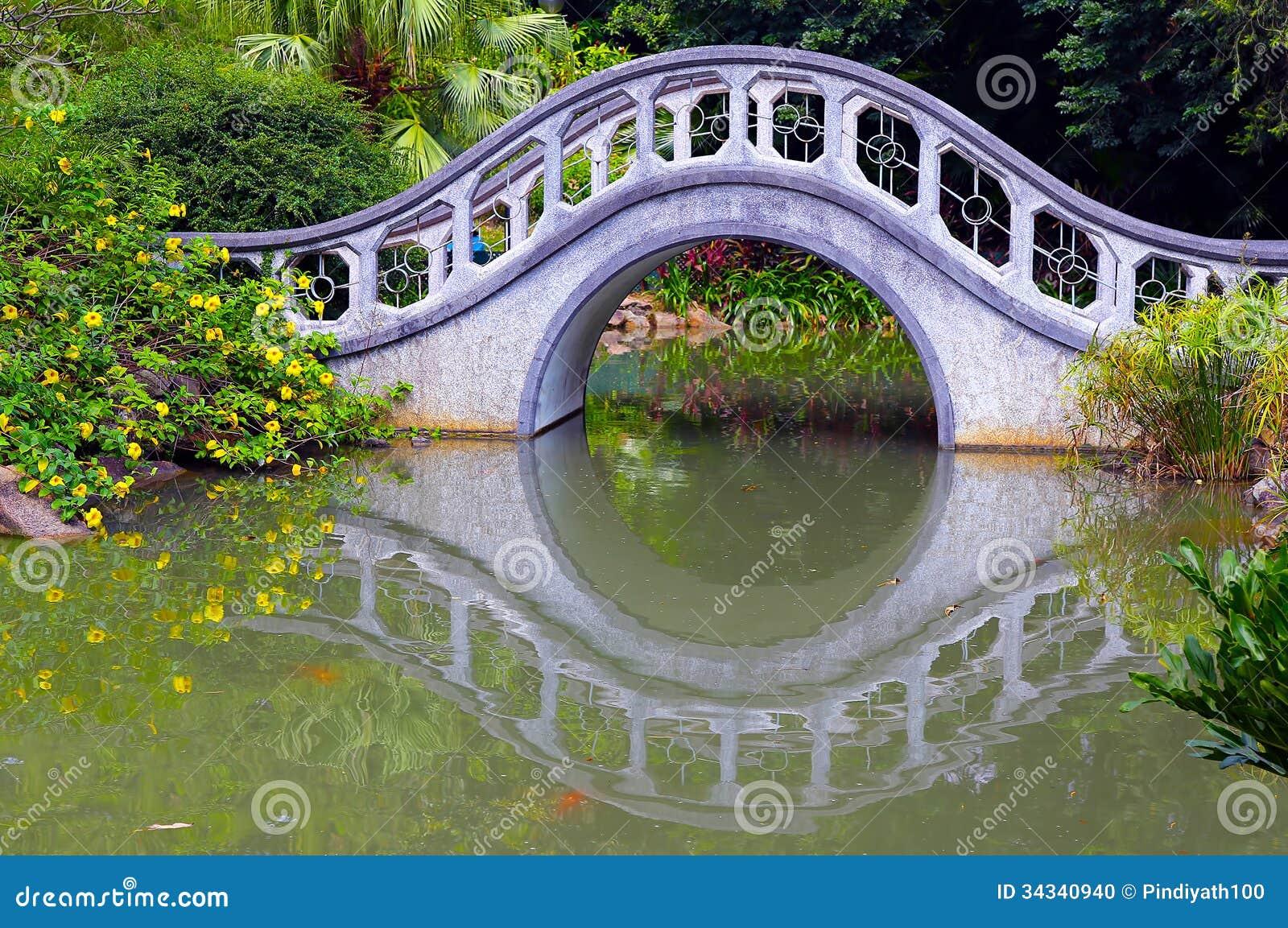 Autumn Zen Garden With Bridge Stock Photo Image Of Relaxing