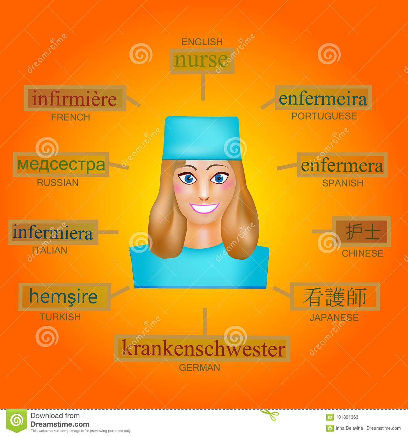 English In Italian: Avatar Of A Woman In The Professional Form Of Nurse. Image