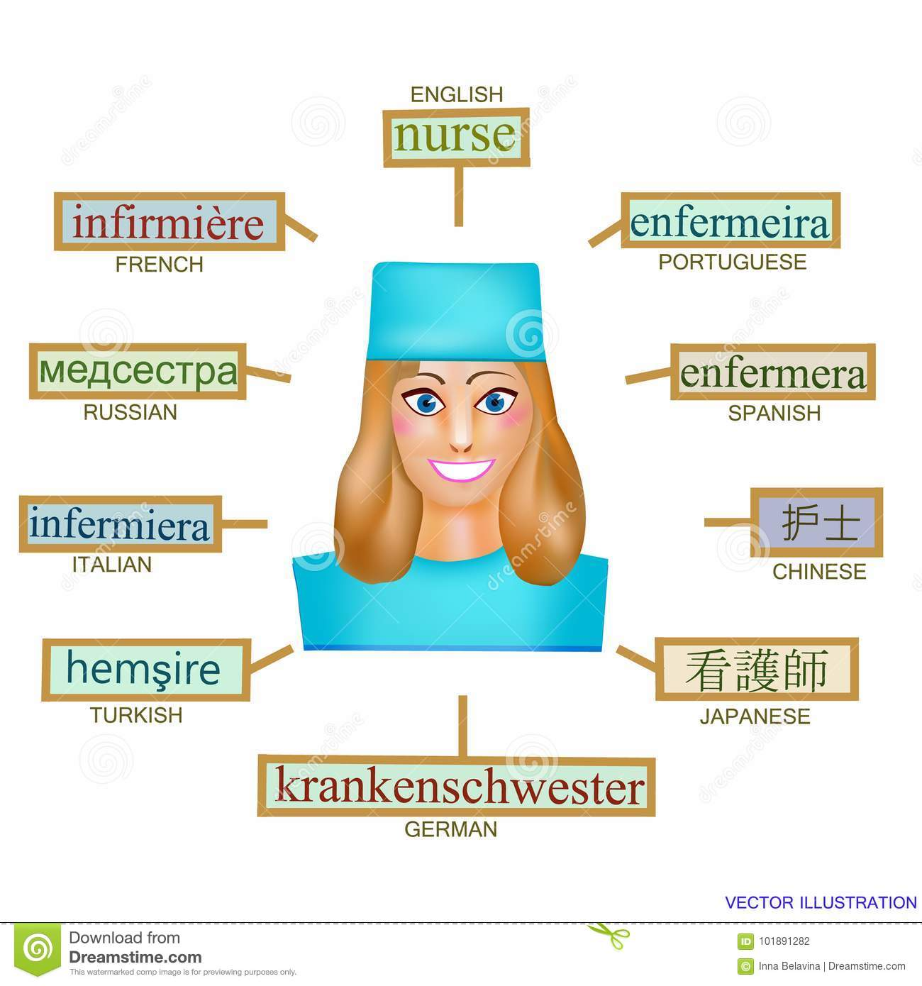 Avatar of a woman in the professional form of nurse. Image for.