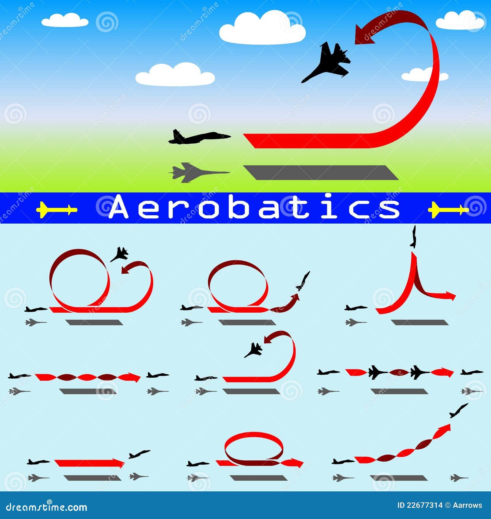 Avion de vols acrobatiques sur le fond de ciel bleu
