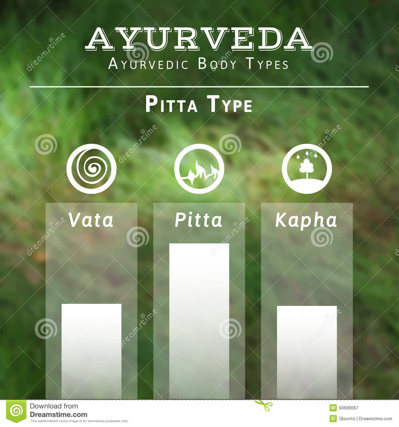 Business Opportunities for Herbal, Natural & Ayurvedic Products Distributors