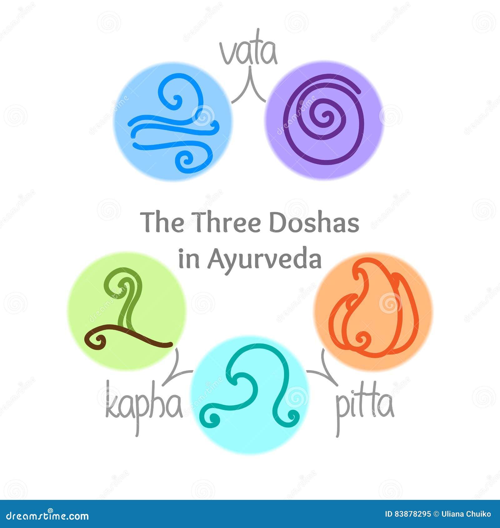 Ayurvedic Elements Symbols And Doshas Stock Vector Illustration Of