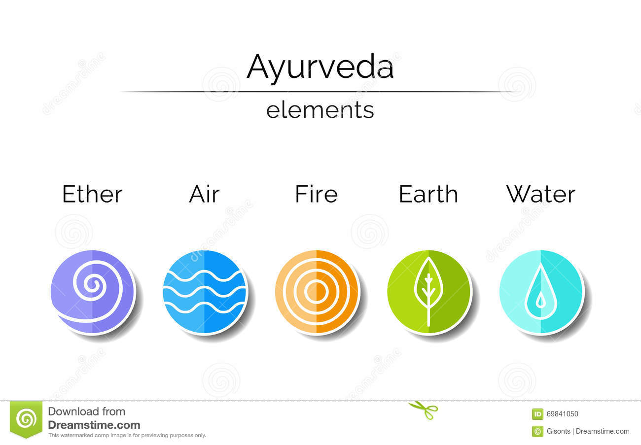 Ayurvedic Elements Water Fire Air Earth Ether Illustration