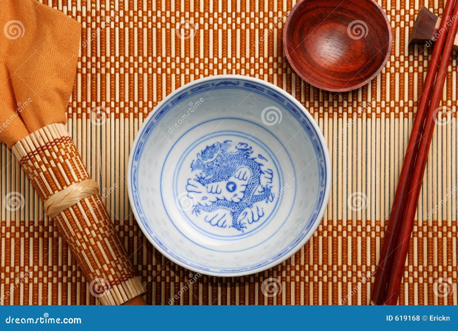 Aziatisch vaatwerk
