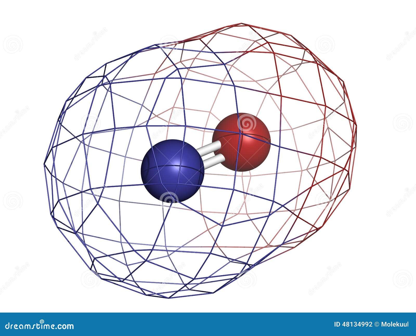 Azotowy tlenku bezpłatny radykał i sygnalizacyjna molekuła (NIE)