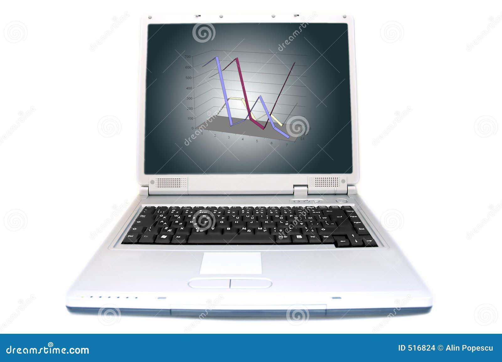 Bärbar datorlinje skärm för diagram 3d