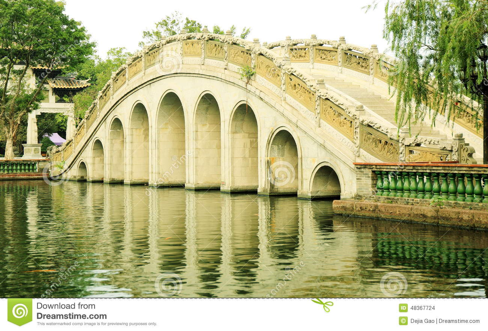 Bågebro för traditionell kines i forntida kinesträdgård, asiatisk klassisk ärke- bro i Kina