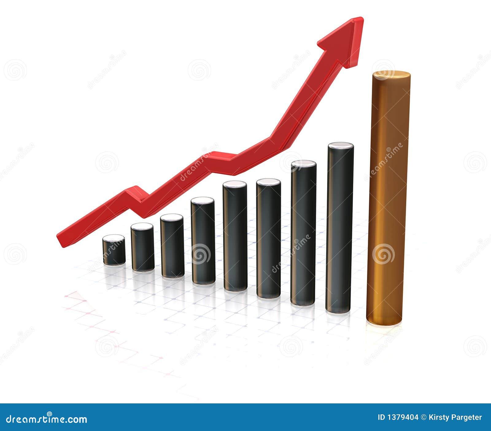 Bénéfices en hausse