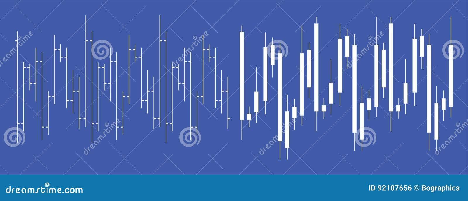 Börse Devisenkerzenständerdiagramm