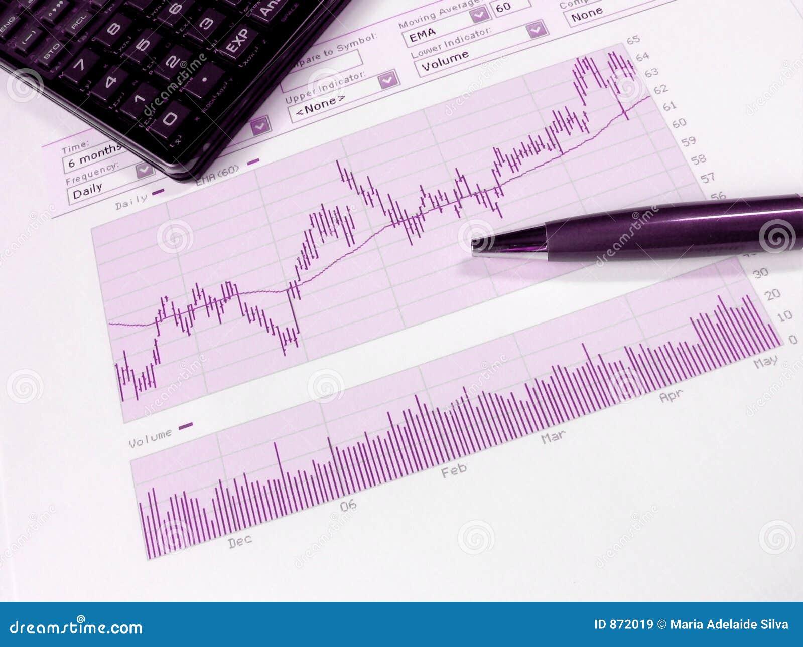 Börseenanalyse