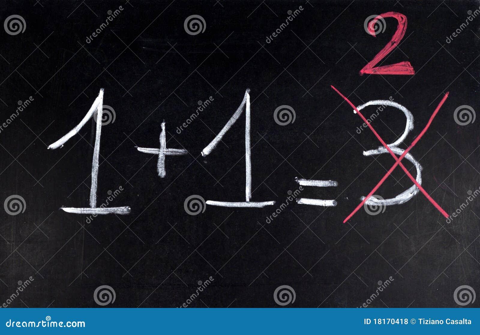Błąd matematyka