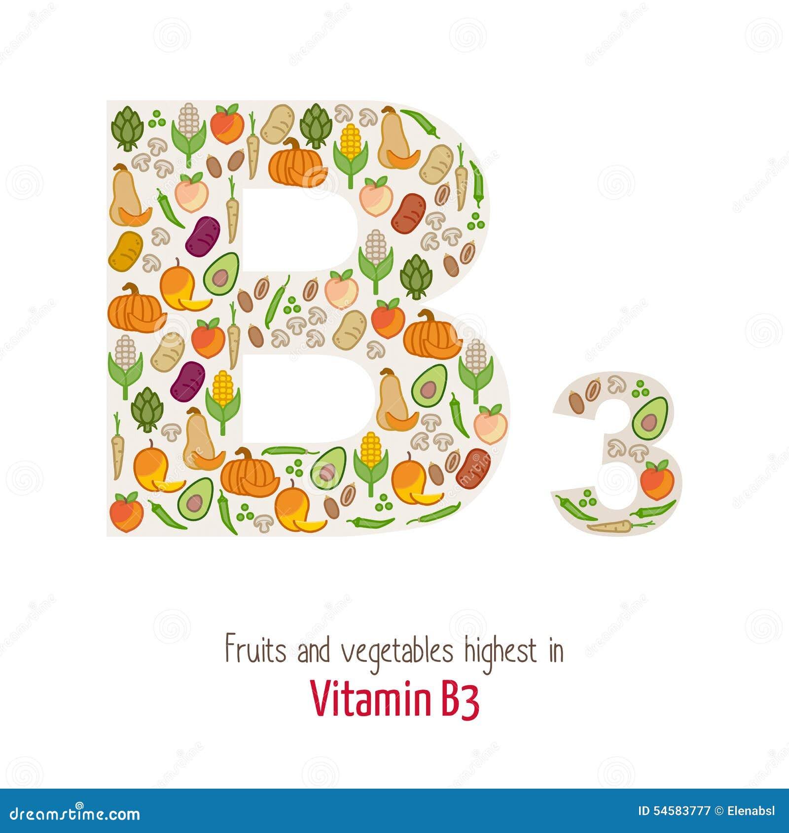 B3 βιταμίνη