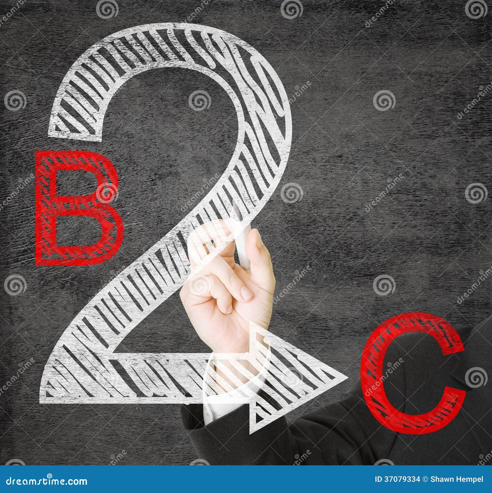 Download B2C zdjęcie stock. Obraz złożonej z biznes, wymiana, sprzedaż - 37079334