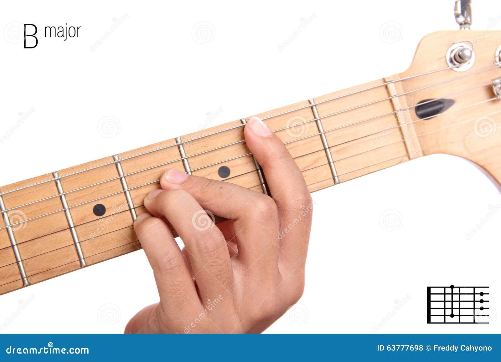 B Major Guitar Chord Tutorial Stock Photo Image Of Music Basic