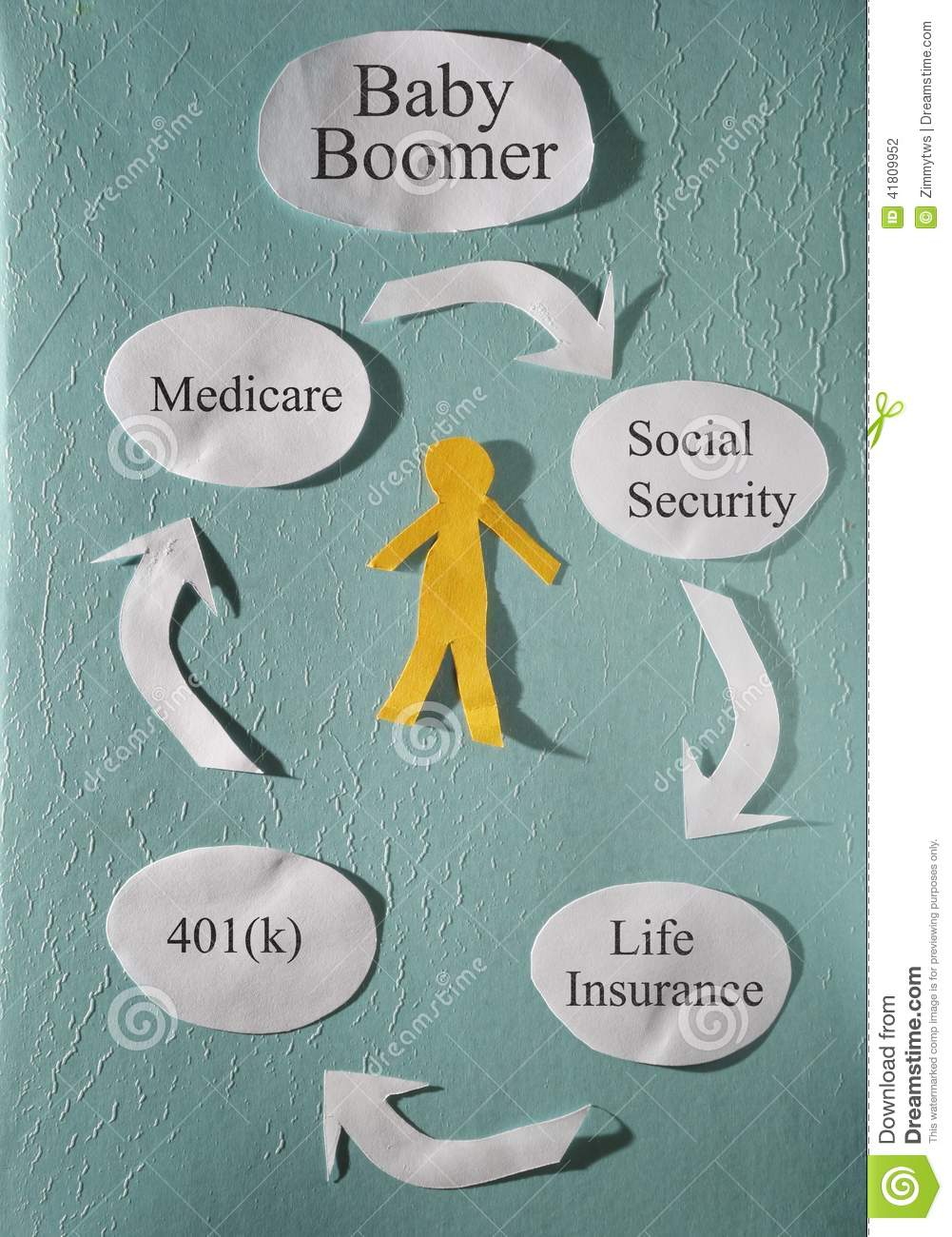 Baby Boomers: The Gloomiest Generation