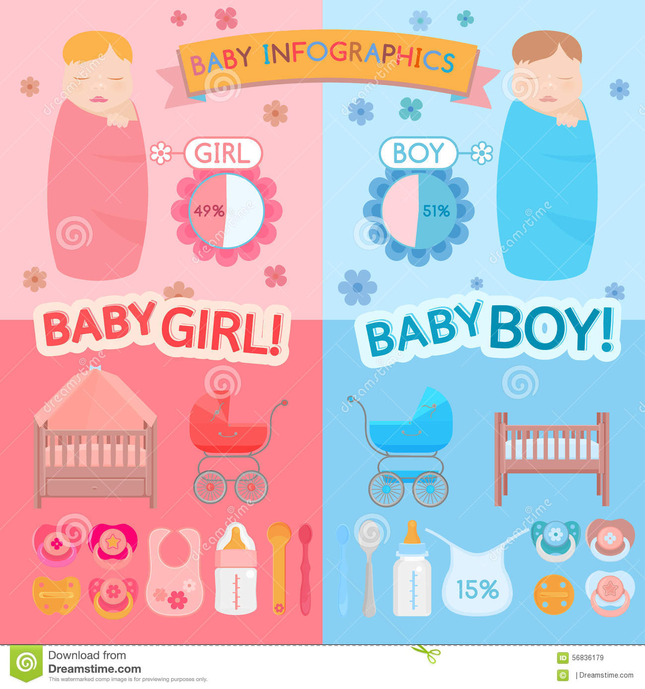 baby infographic stock vector image of pacifier icon 56836179. Black Bedroom Furniture Sets. Home Design Ideas