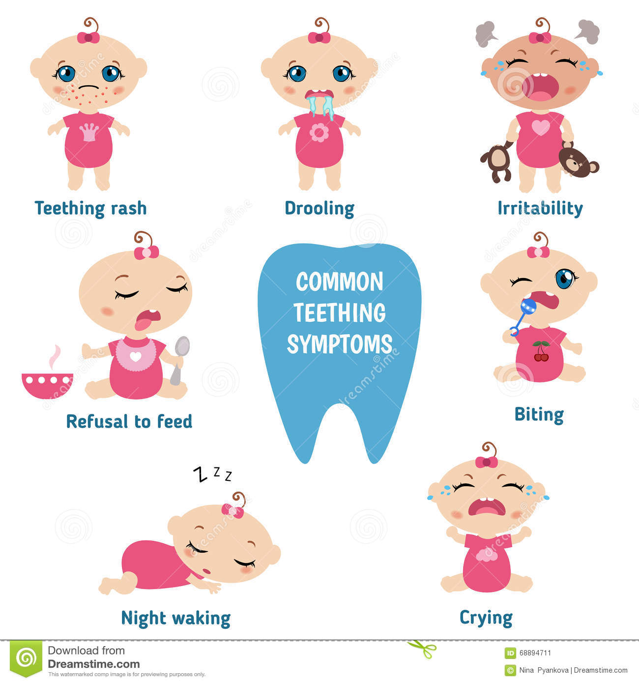 baby teething symptoms cartoon vector cartoondealer com baby girl crying clipart baby crying clip art images