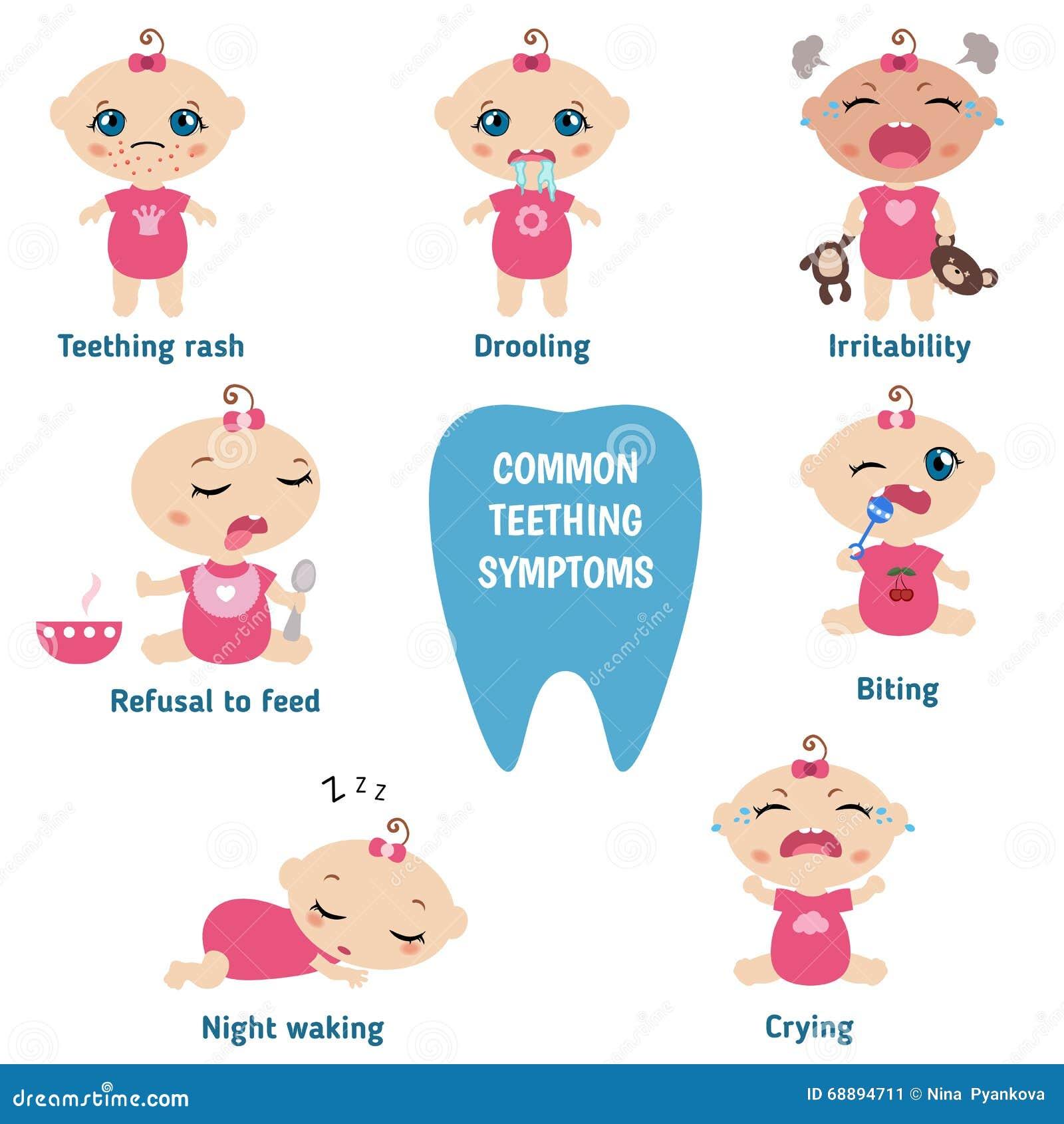 Baby Teething Symptoms Cartoon Vector Cartoondealer Com